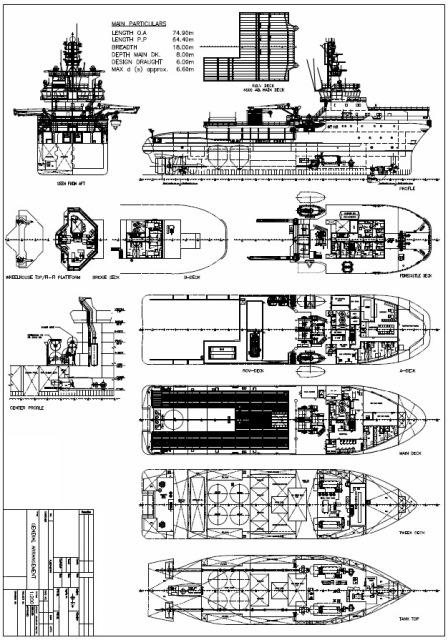 AHTS ERRV FiFi-2