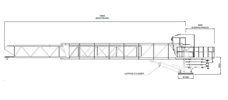 Motion Comp Gangway