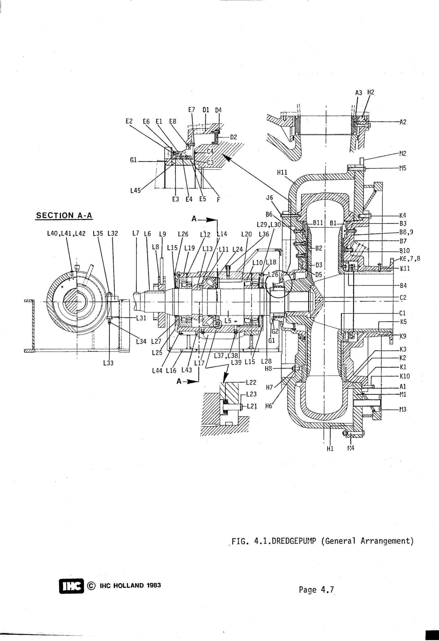 IHC Double wall pump