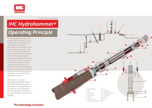 Hydr hammer