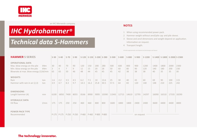piling hammer