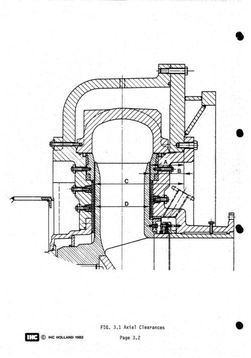 IHC Dredge pump